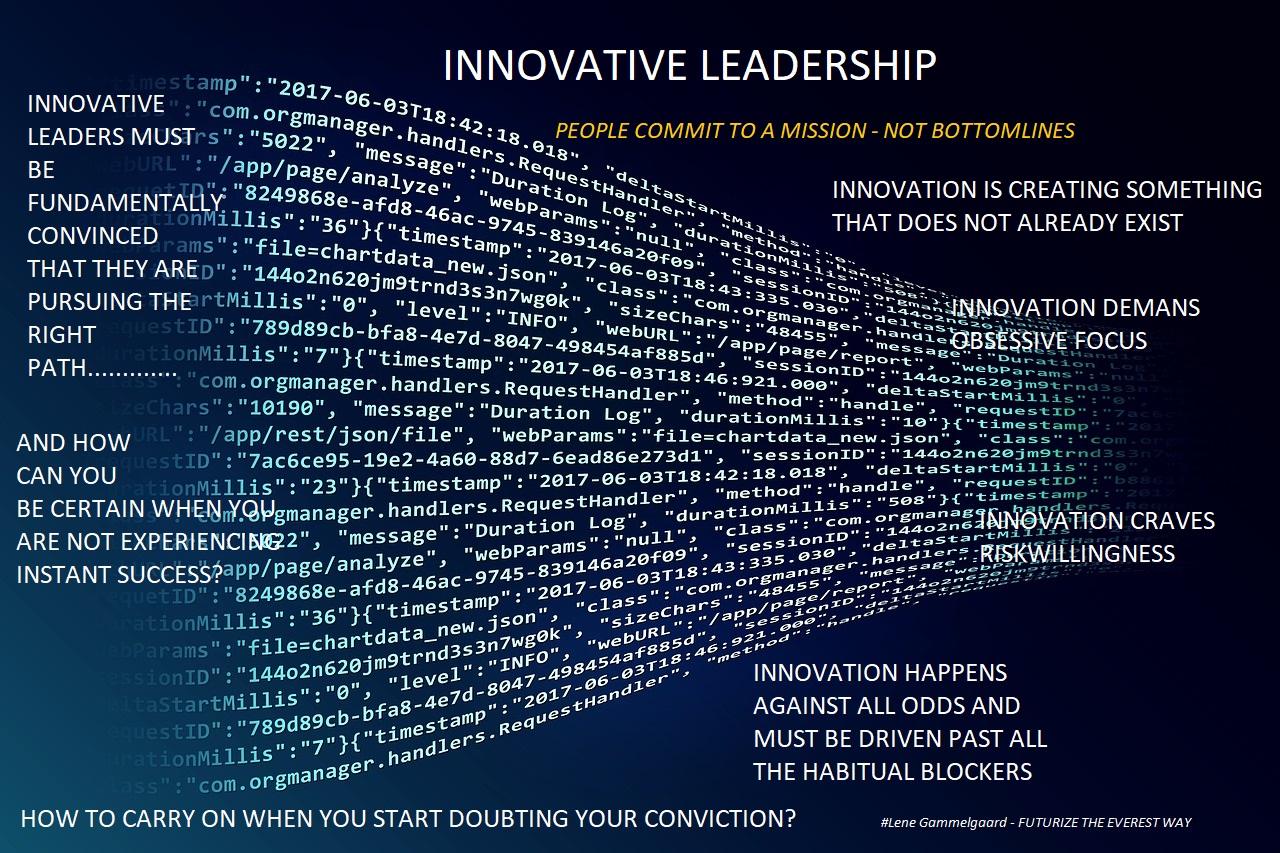 #Lene Gammelgaard - Innovate the Future